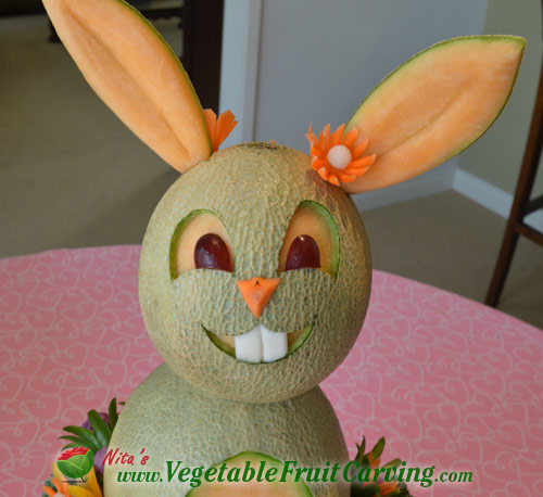 Easter Bunny's Face